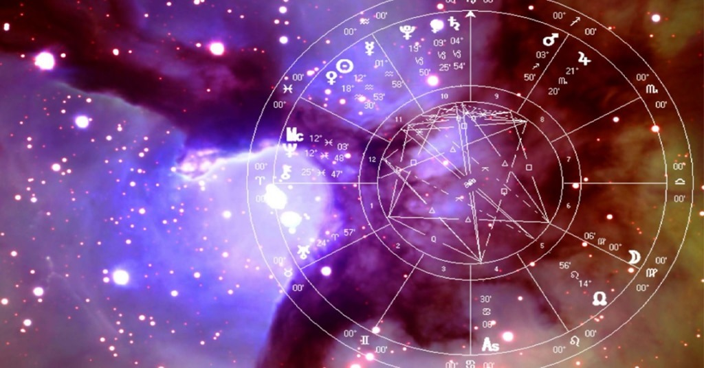 Facts about astrology