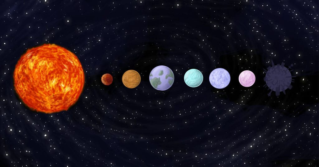Significance of Planets in Astrology