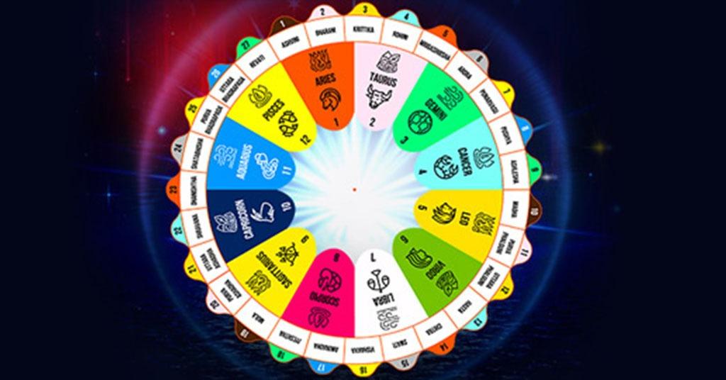 nakshatras in astrology